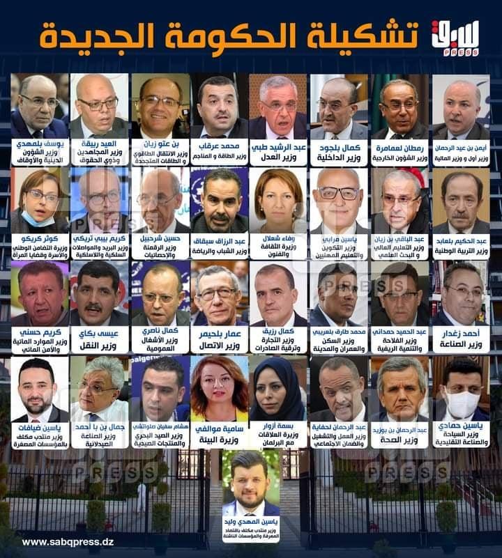 Le chef de l'Etat Abdelmadjid Tebboune a dévoilé le nouveau gouvernement d'Aimene Abderrahmane.